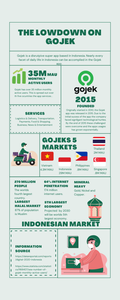 What is Gojek